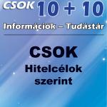 CSOK hitelcélok szerint